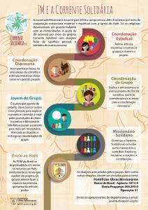 infografico-JM